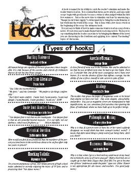 Different Types Of Essay Hooks by Types Of Writing Hooks Custom Paper Writing Service