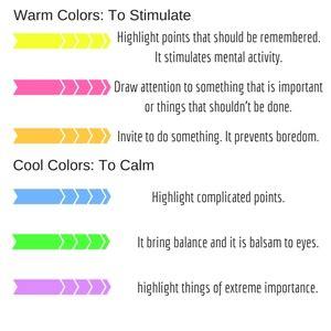 bible highlighting color code mr pen 18 pc highlighter set 6 gel bible