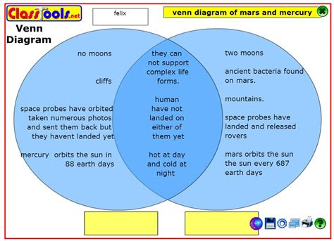 contoh biography and autobiography venn diagram earth and mars gallery how to guide and