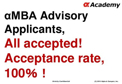 Hec Mba Admission Rate by Mba Admissions Advisory