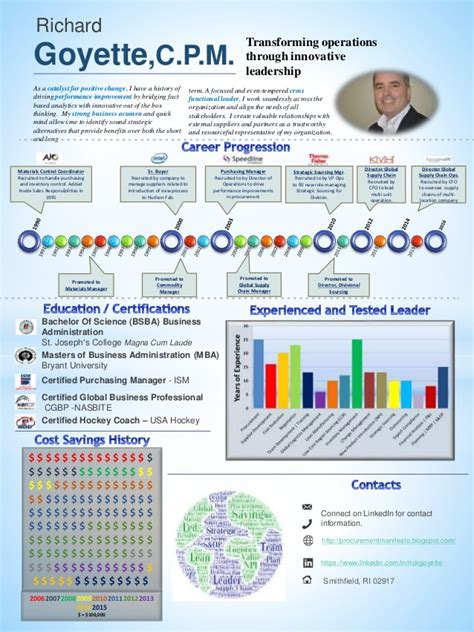 Resume 5s by Infographic Resume Supply Chain Procurement Lean