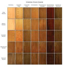behr semi transparent concrete stain color chart