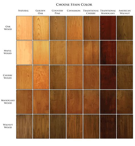 exterior deck stain color chart home design mannahatta us