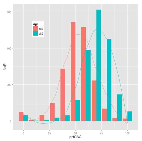ggplot theme geom text r smoothing in ggplot stack overflow
