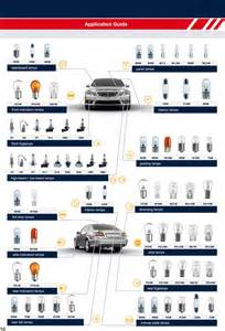 Car Light Bulbs Chart Car Bulb Application Chart E Trimas