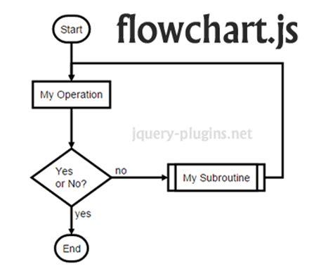 d3 js flowchart 20 interactive jquery chart graph ginva