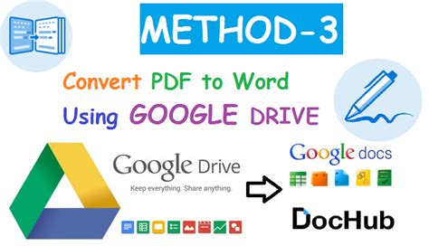 convert pdf to word using word how to convert pdf to word using google drive online free