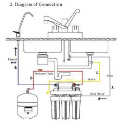 Ro Faucet Air Gap Installation Manual Of Diy Reverse Osmosis Water Filter