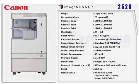 Paket Print Hitam Putih 25 Lembar canon photo copy jual mesin photo copy canon
