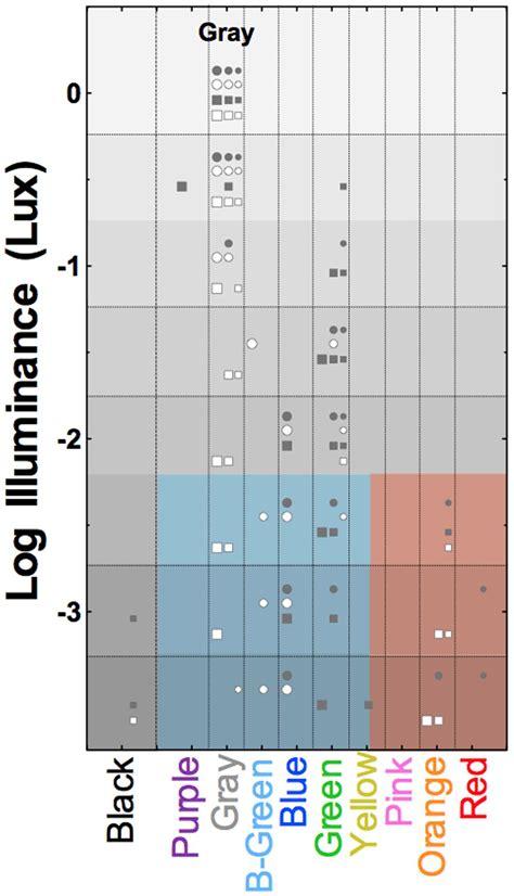 color spectrum energy levels 100 color spectrum energy levels chemissian news