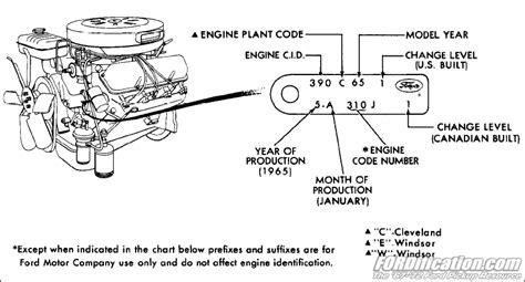 moteur boite cobra 289 technique ac cobra gt40