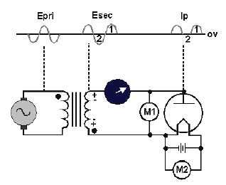 what are diodes measured in measuring diode voltages