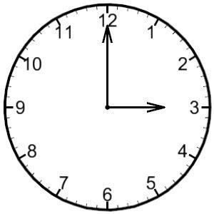 three o'clock clipart clipground