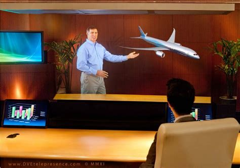Immersion Room by Understanding The Telepresence Marketplace An Excerpt