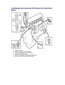 volvo d12 wiring diagram volvo d12 cooling system elsavadorla
