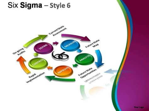 Six Sigma Style 6 Powerpoint Presentation Slides Six Sigma Ppt Free