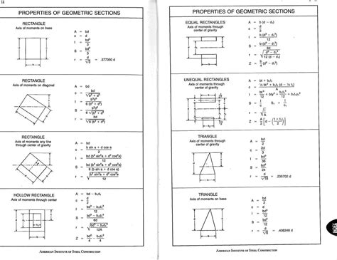 section modulus of a rectangle plastic section modulus equation jennarocca