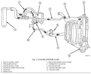 1999 Chrysler Concorde Thermostat Location Chrysler 300m Thermostat Location Get Free Image About