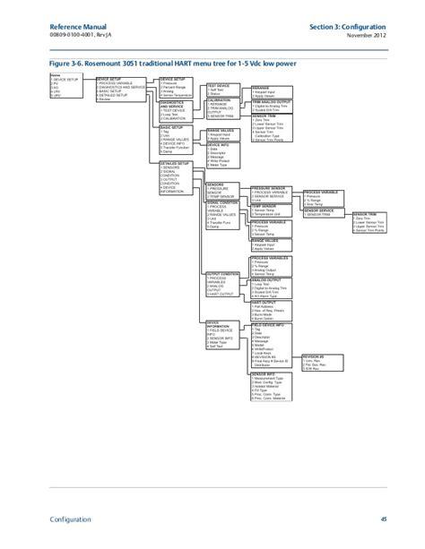 rosemount 1056 wiring diagram dolgular