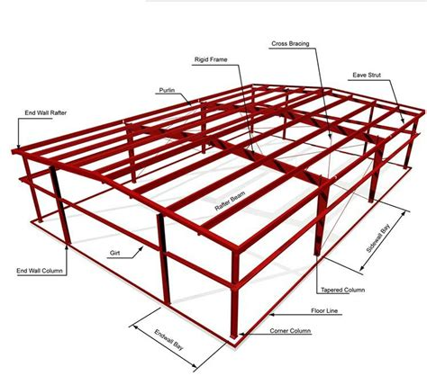Steel Structure Shed by Prefab Steel Shed Building Havit Steel Structure Prefab