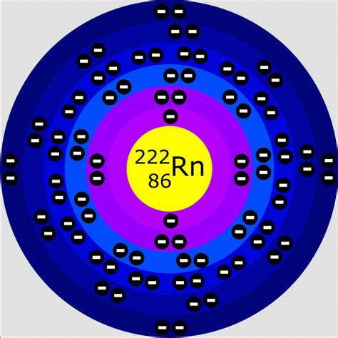californium number of protons calculate atom weight utilizing one of two methods