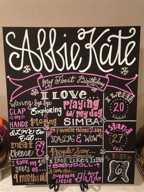 chalkboard paint birthday ideas painted birthday chalkboard sign by