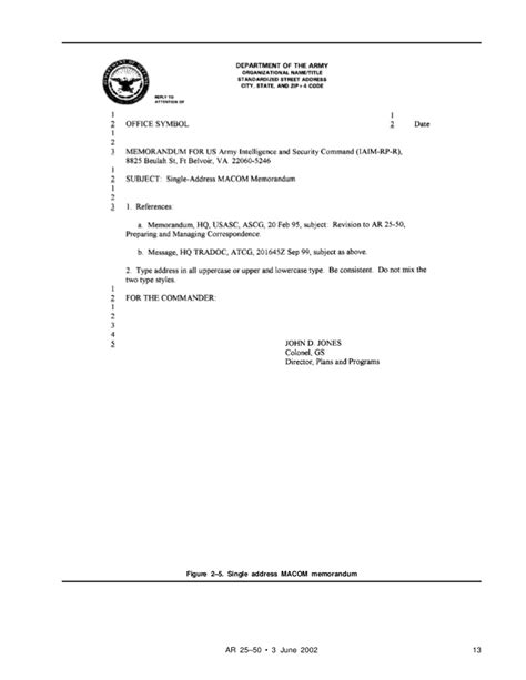 ar 25 50 memorandum template 20 memorandum for record template army ar 25 50