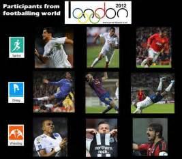 Us Soccer Meme - soccer memes