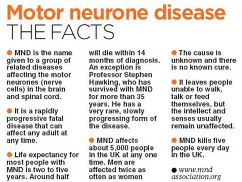 motor nerone disease 16 best images about motor neuron diseases on