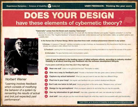 design elements theory 30 best common interest cybernetics images on pinterest