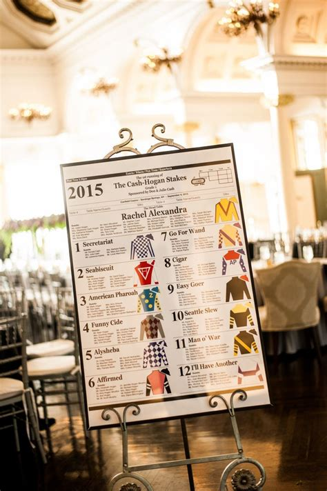 best 25 wedding themes ideas on wedding door wreaths diy s day
