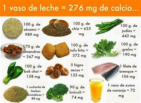 alimentos q tienen potasio prevenci 243 n la clave para la osteoporosis mi farmacia en