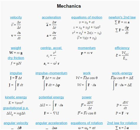 physics equations android apps on play