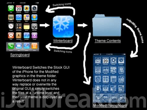 theme creator cydia how to create a complete winterboard theme from scratch