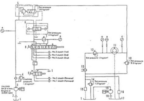 Hidrolik Alat Berat alat berat torqflow hidrolik circuit d85ess 2