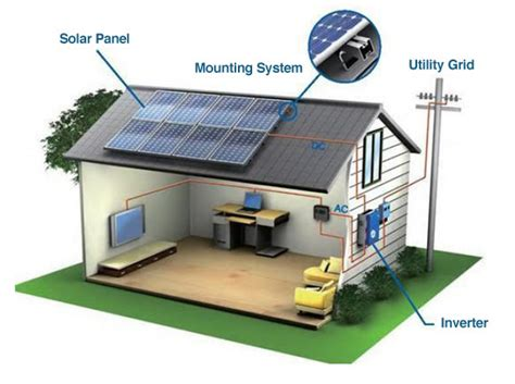 home solar energy system in focus on grid solar panel systems solarfeeds