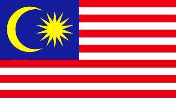 nama negara bendera ibukota bahasa lambang lagu