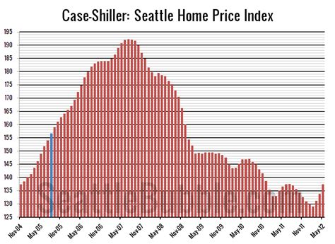 shiller seattle back in the black seattle