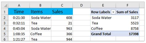 how to calculate median in an excel pivot table