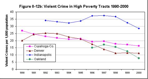section 8 crime section 8 context analysis aspe
