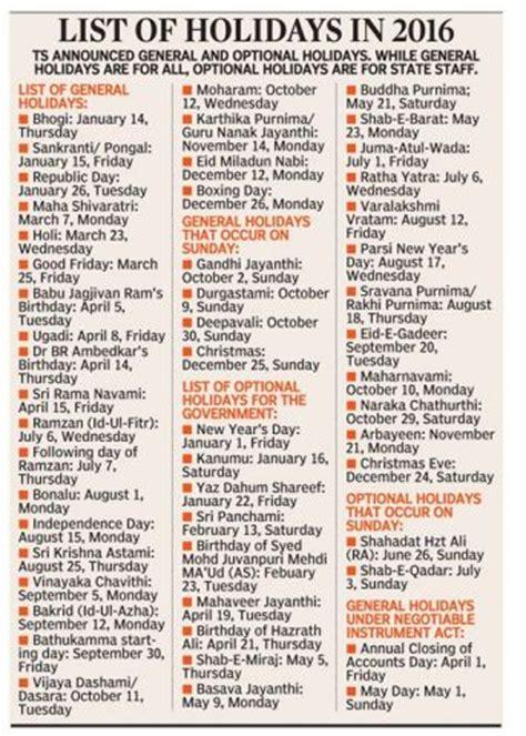 Jntu Mba Syllabus 2017 18 Pdf by Telangana Holidays List Releases 2016 Jntu Forum