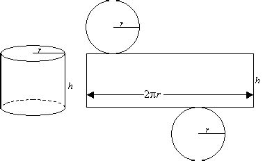 two cylindrical resistors are made of the same material surface area formulas solutions exles worksheets