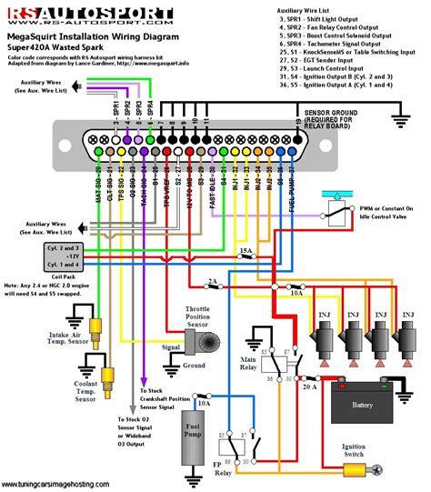 dodge trailer wiring diagram eyelashme