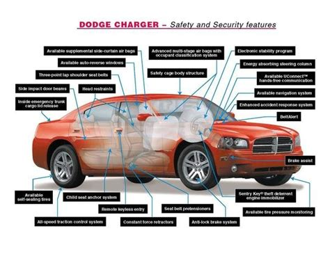 repair anti lock braking 2006 dodge charger parking system 2007 dodge charger car review top speed