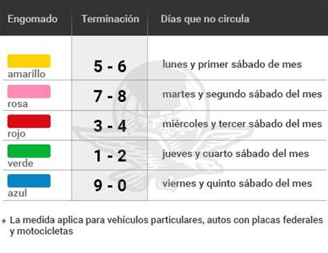 calendario del hoy no circula fase 1 hoy no circula nuevo transporte mx