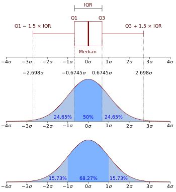 probability distribution function probability density function wikipedia