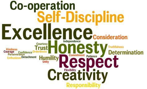 define social gospel virtues leamington school