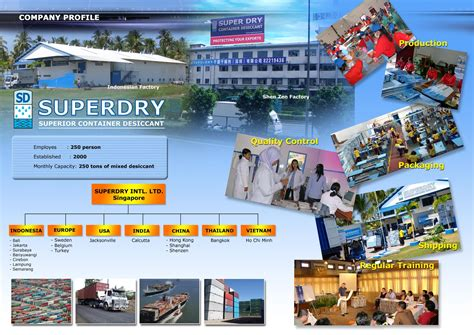 corporate design adalah contoh company profile pengertian company profile