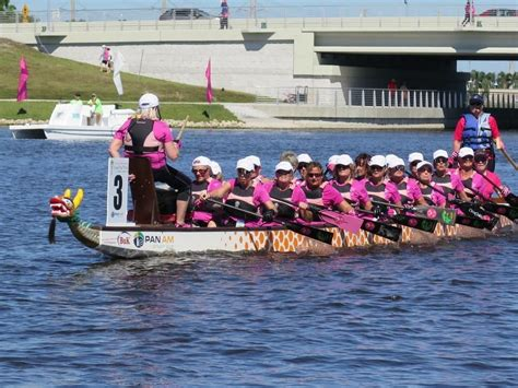 dragon boat racing gloucester 2018 join the breast cancer dragon boat movement breast