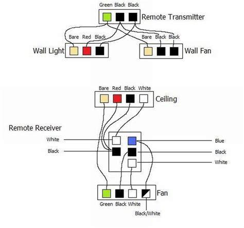 ceiling fan wiring diagram pdf integralbook